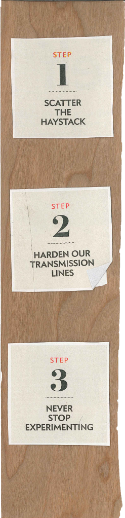steps1-2-3